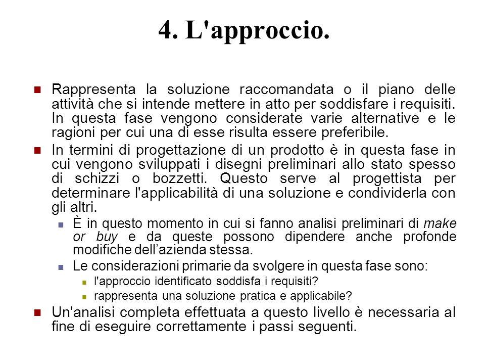 4. L approccio.