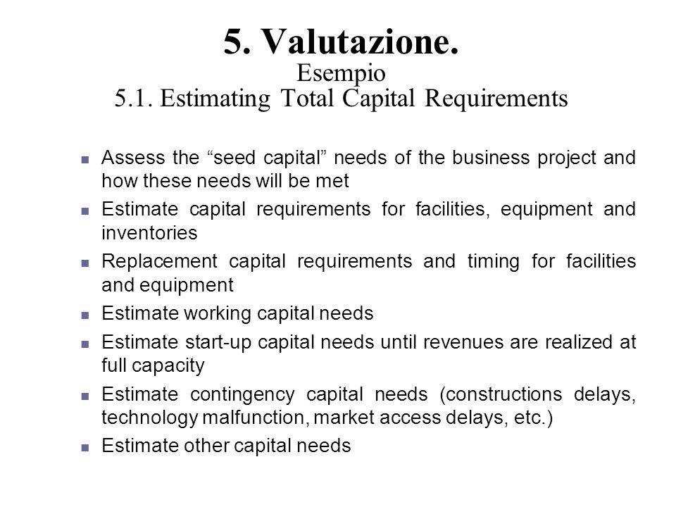 5. Valutazione. Esempio 5.1. Estimating Total Capital Requirements