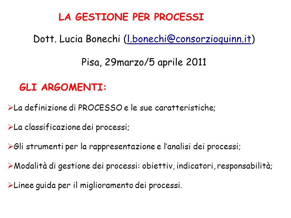 Dott. Lucia Bonechi (l.bonechi@consorzioquinn.it)