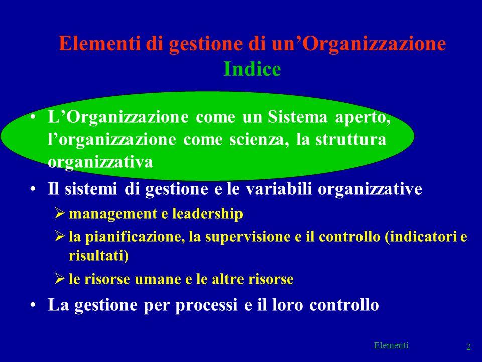 Elementi di gestione di un'Organizzazione Indice