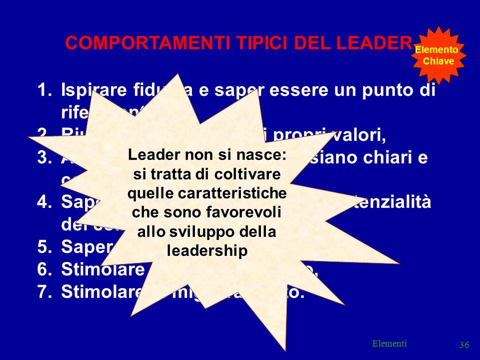 COMPORTAMENTI TIPICI DEL LEADER