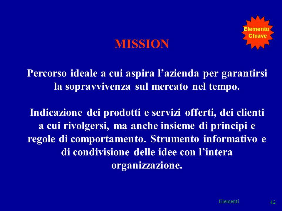 Elemento Chiave. MISSION. Percorso ideale a cui aspira l'azienda per garantirsi la sopravvivenza sul mercato nel tempo.