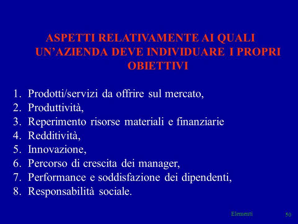 Prodotti/servizi da offrire sul mercato, Produttività,