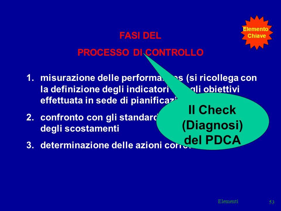 Il Check (Diagnosi) del PDCA