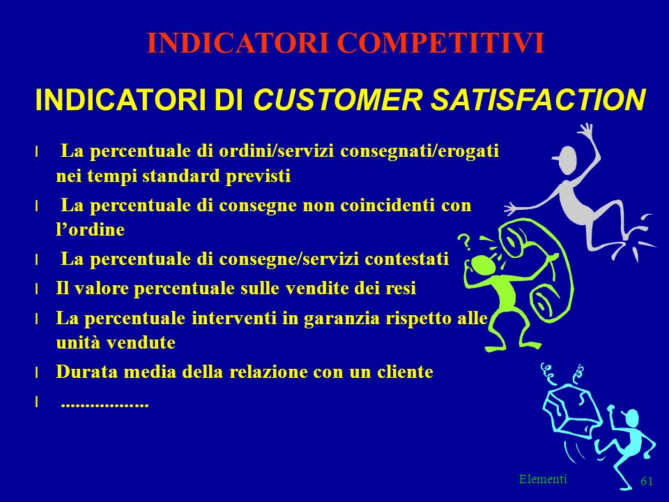 INDICATORI COMPETITIVI