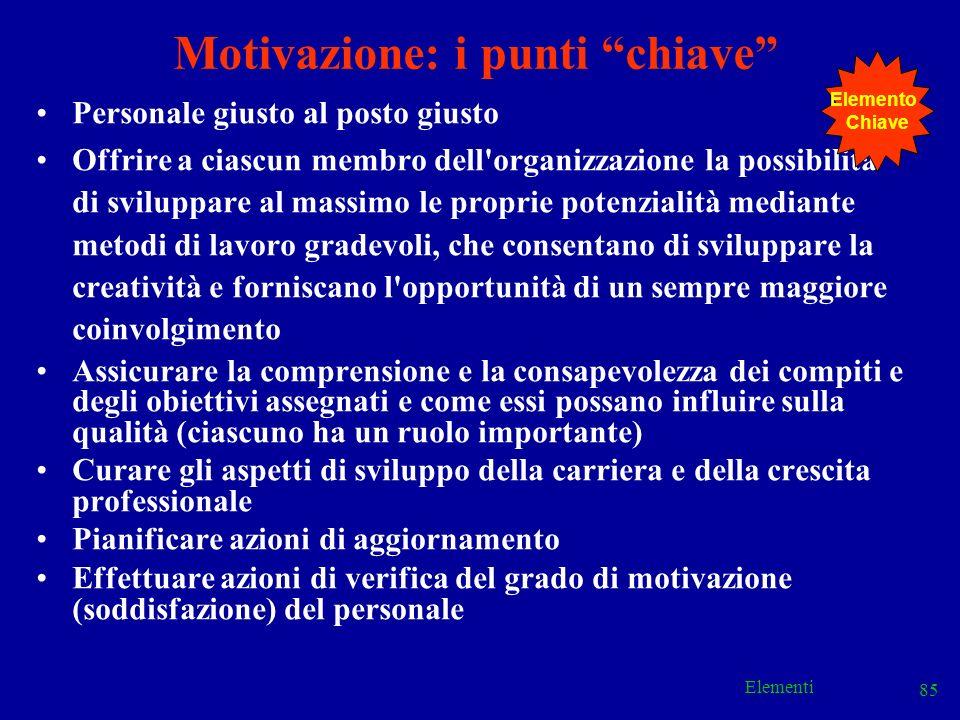 Motivazione: i punti chiave