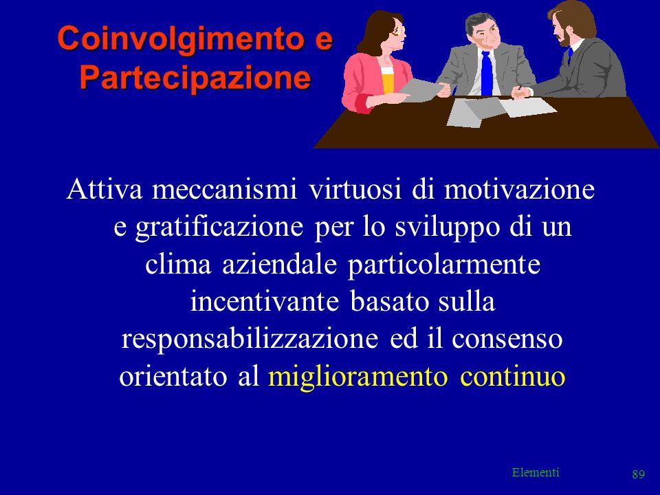 Coinvolgimento e Partecipazione
