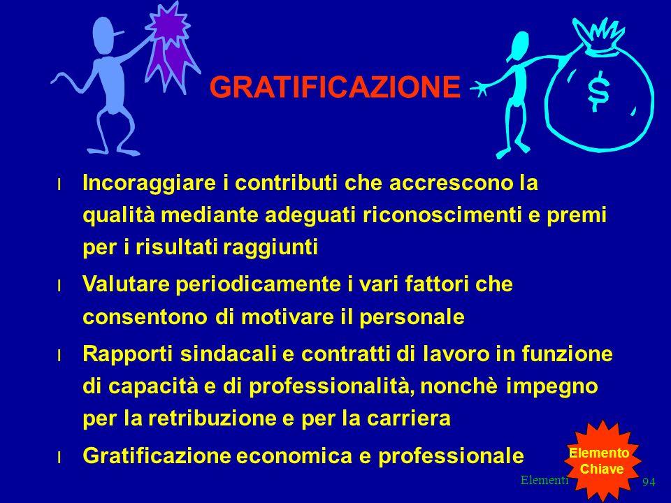 GRATIFICAZIONE Incoraggiare i contributi che accrescono la qualità mediante adeguati riconoscimenti e premi per i risultati raggiunti.