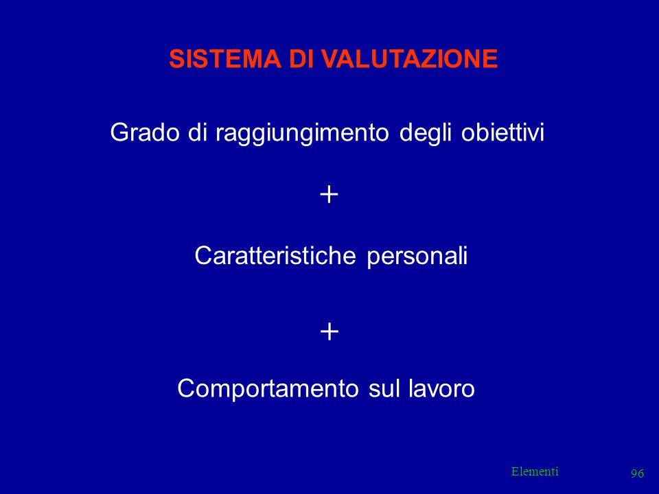 + + SISTEMA DI VALUTAZIONE Grado di raggiungimento degli obiettivi
