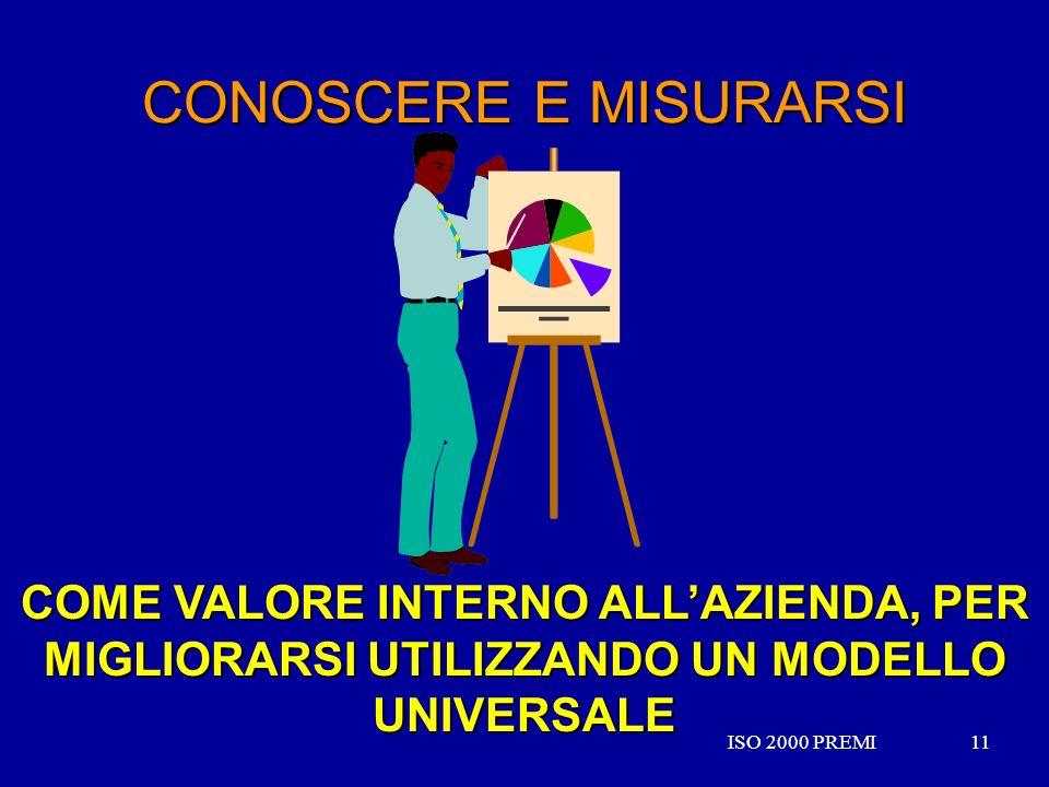 CONOSCERE E MISURARSICOME VALORE INTERNO ALL'AZIENDA, PER MIGLIORARSI UTILIZZANDO UN MODELLO UNIVERSALE.