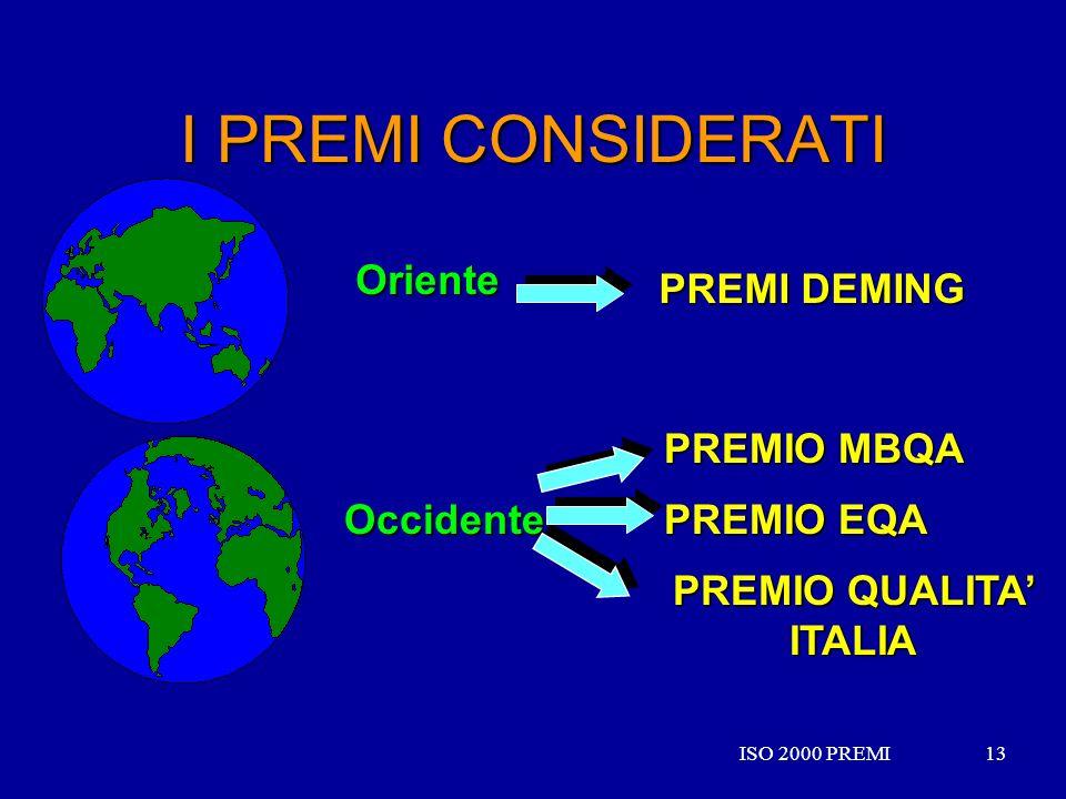 PREMIO QUALITA' ITALIA