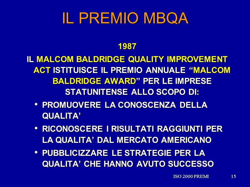 IL PREMIO MBQA 1987.