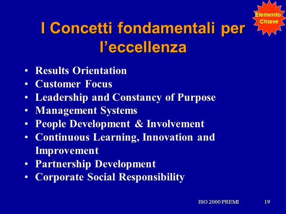 I Concetti fondamentali per l'eccellenza