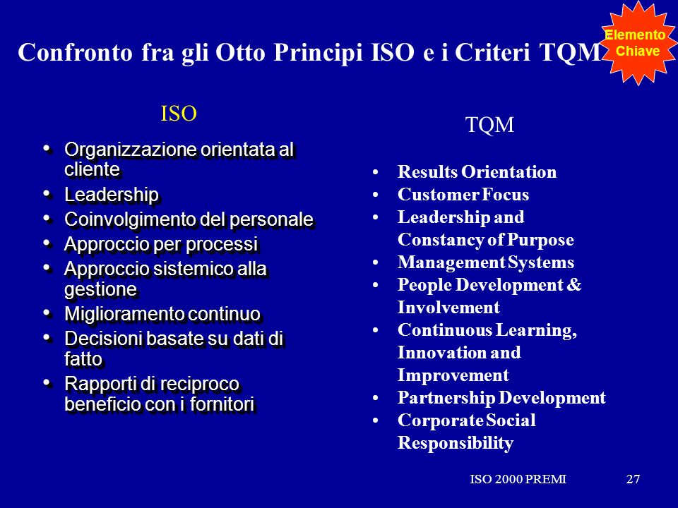 Confronto fra gli Otto Principi ISO e i Criteri TQM
