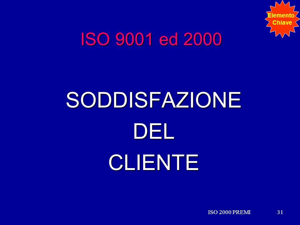 SODDISFAZIONE DEL CLIENTE ISO 9001 ed 2000 Elemento Chiave