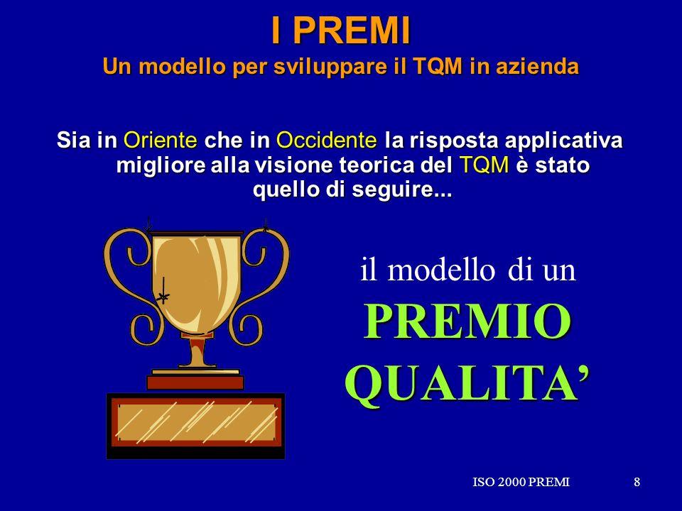 I PREMI Un modello per sviluppare il TQM in azienda