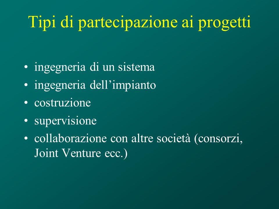 Tipi di partecipazione ai progetti