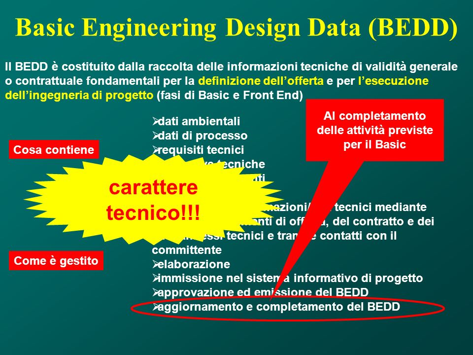 Basic Engineering Design Data (BEDD)