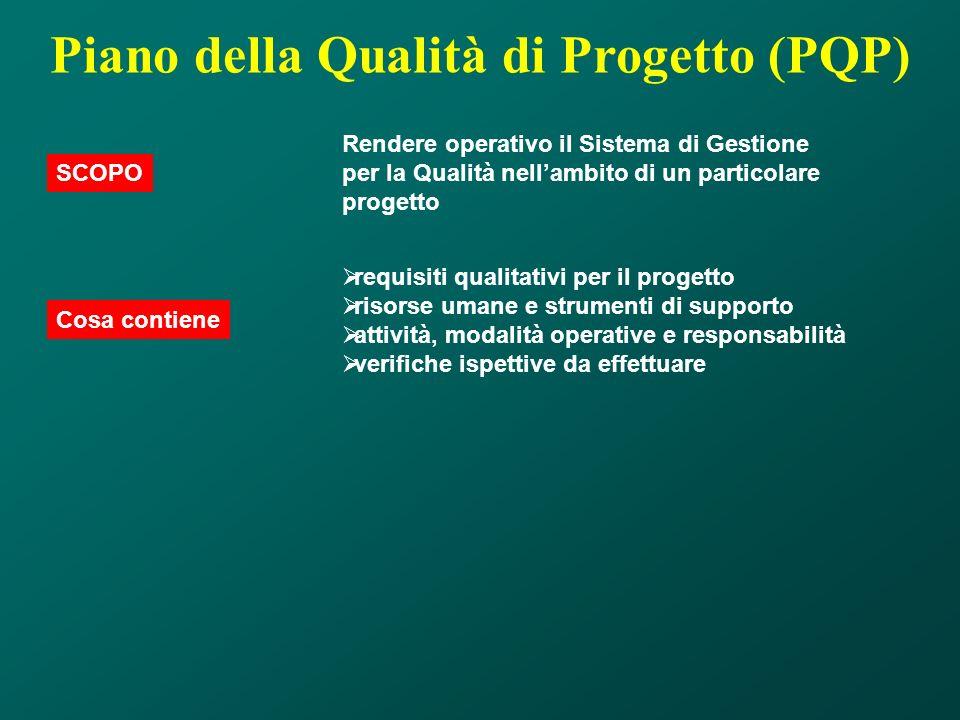 Piano della Qualità di Progetto (PQP)