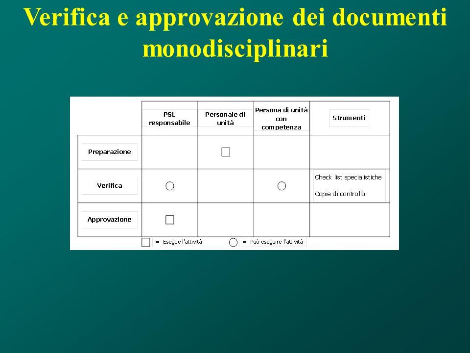 Verifica e approvazione dei documenti monodisciplinari