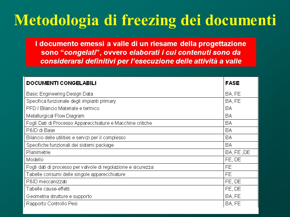 Metodologia di freezing dei documenti