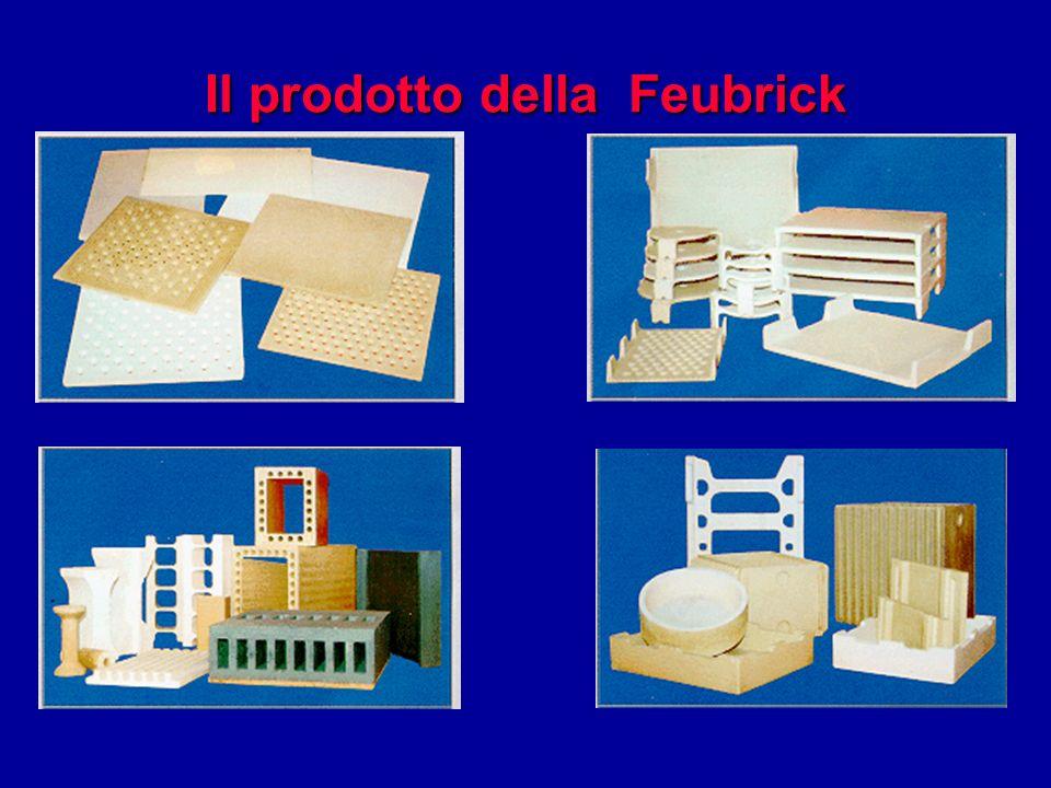 Il prodotto della Feubrick
