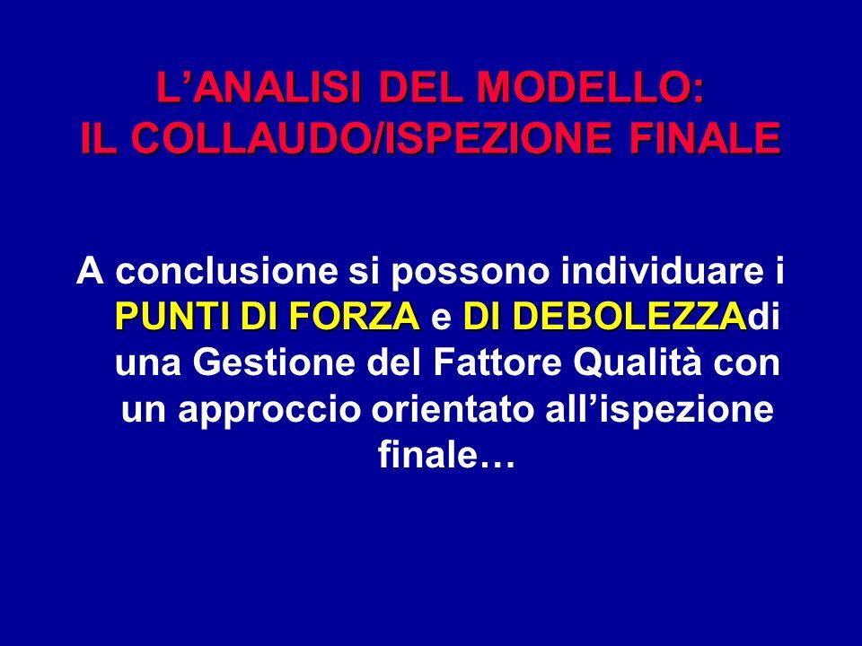 L'ANALISI DEL MODELLO: IL COLLAUDO/ISPEZIONE FINALE