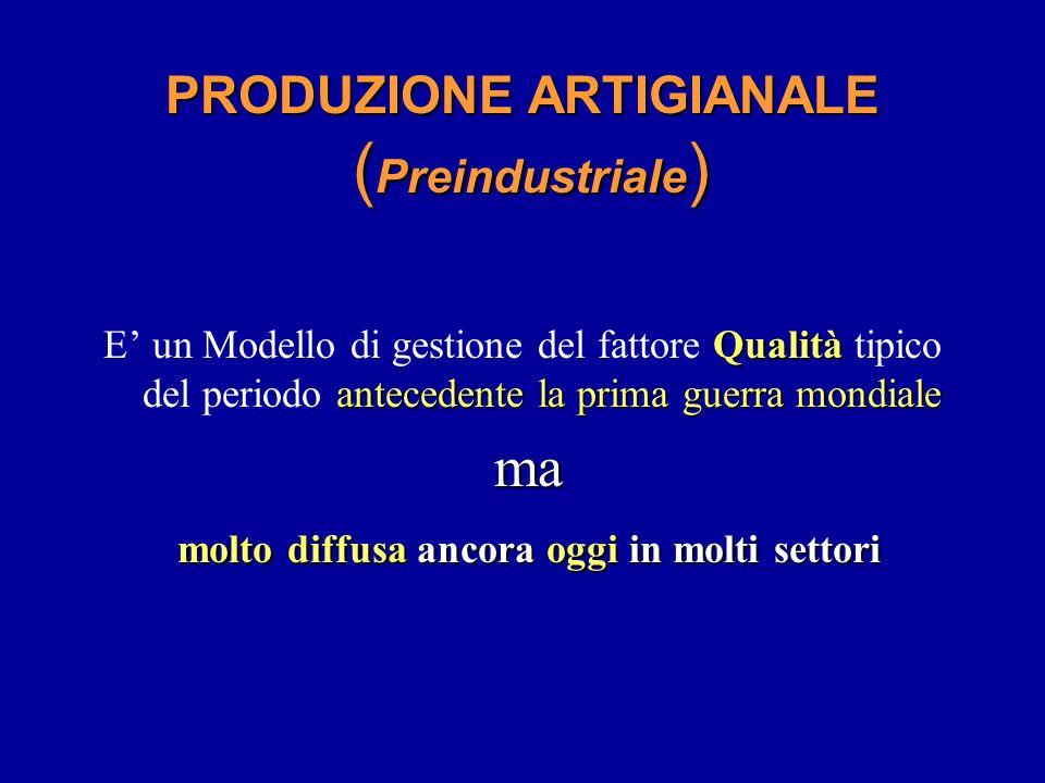 PRODUZIONE ARTIGIANALE (Preindustriale)