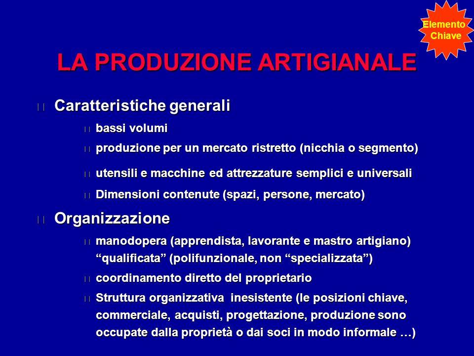 La produzione artigianale e il collaudo finale