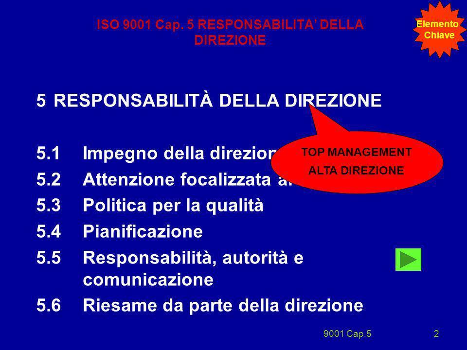 ISO 9001 Cap. 5 RESPONSABILITA' DELLA DIREZIONE
