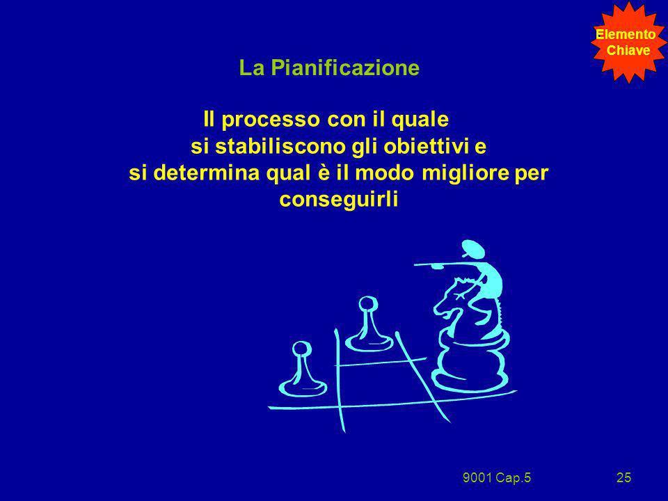 Elemento Chiave. La Pianificazione. Il processo con il quale si stabiliscono gli obiettivi e si determina qual è il modo migliore per conseguirli.
