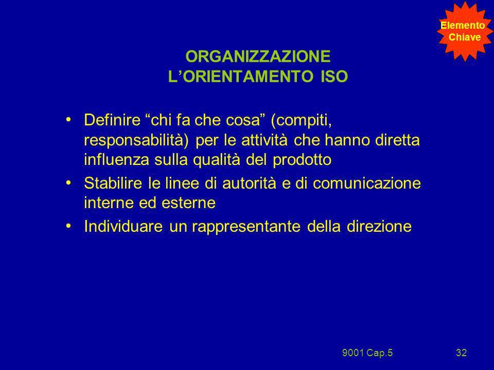 ORGANIZZAZIONE L'ORIENTAMENTO ISO