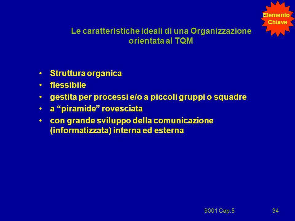 Le caratteristiche ideali di una Organizzazione orientata al TQM