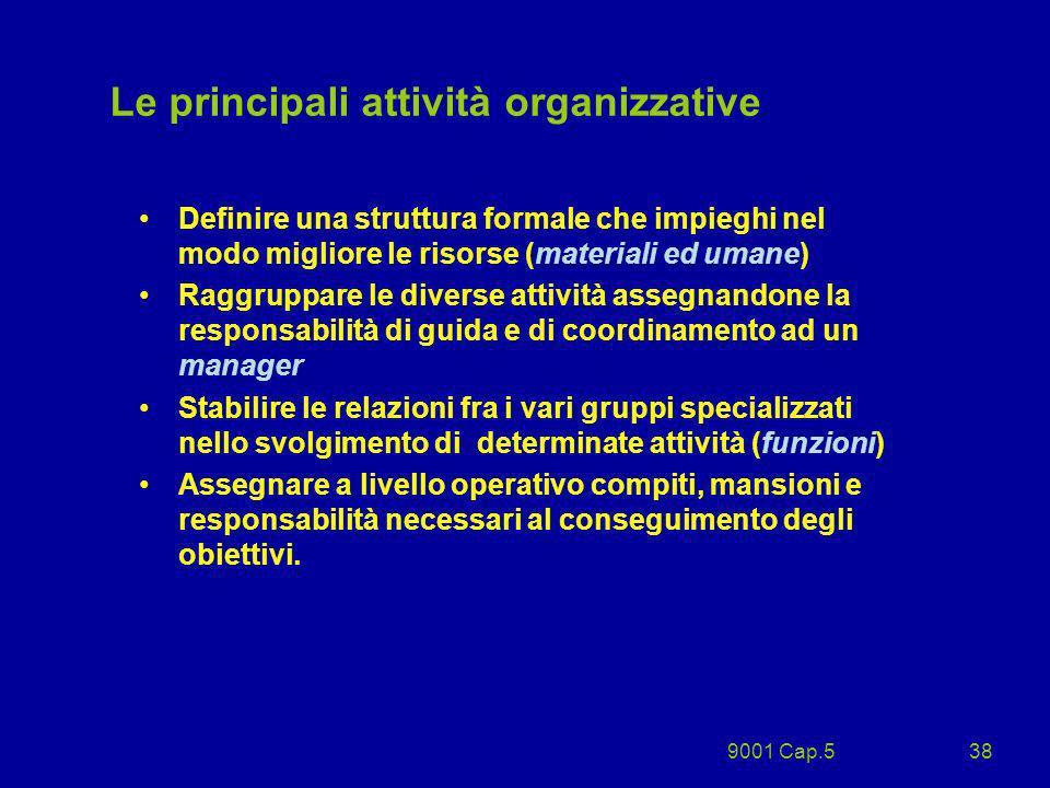 Le principali attività organizzative