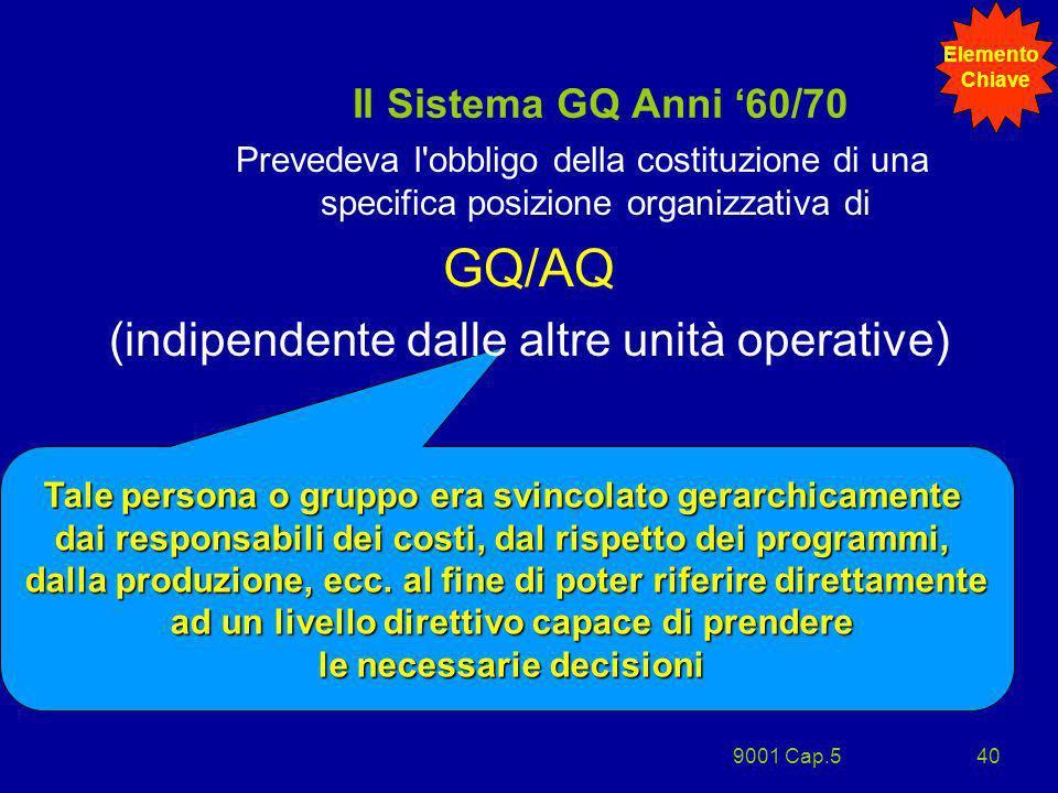 GQ/AQ (indipendente dalle altre unità operative)