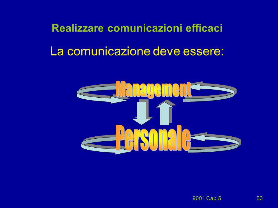 Realizzare comunicazioni efficaci