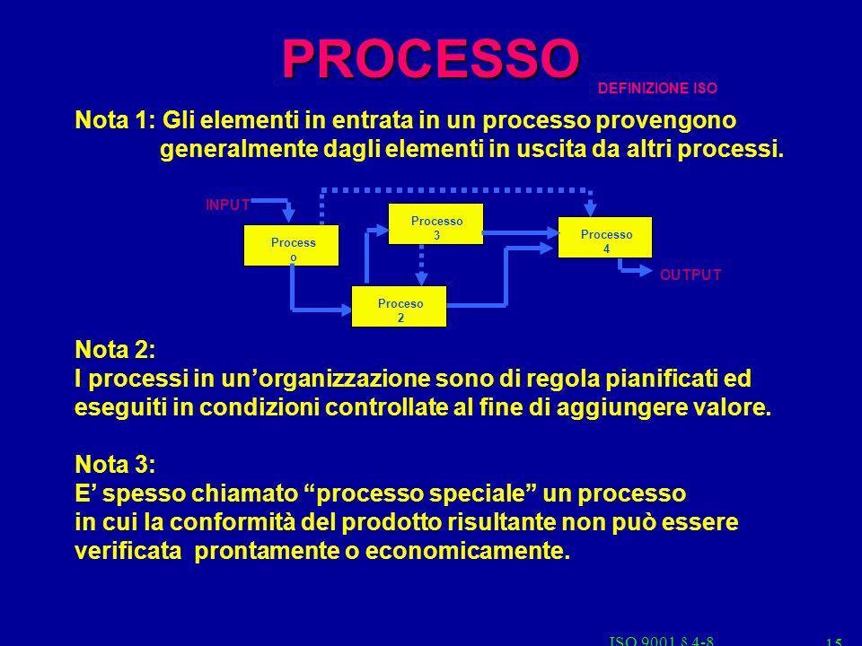 PROCESSO Nota 1: Gli elementi in entrata in un processo provengono