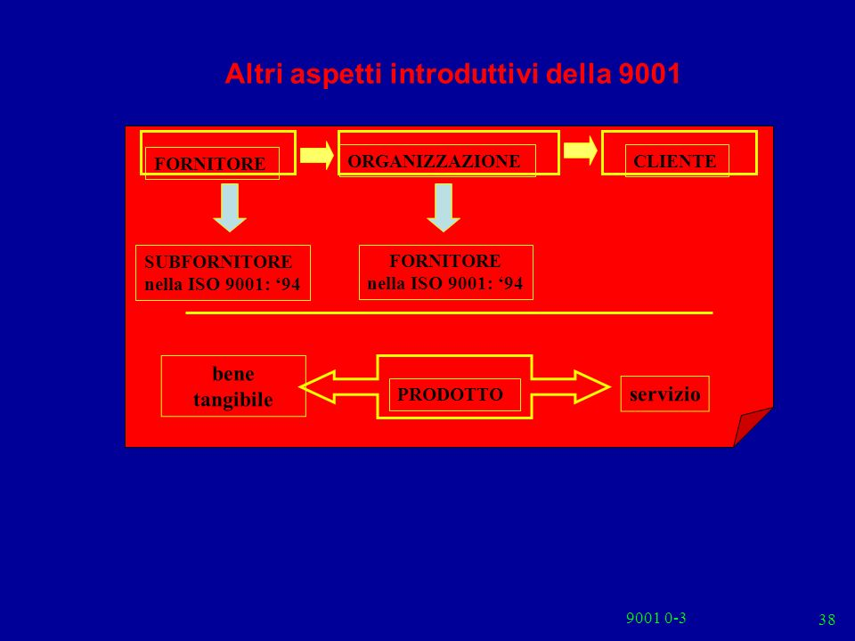 Altri aspetti introduttivi della 9001