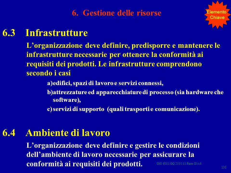 6. Gestione delle risorse
