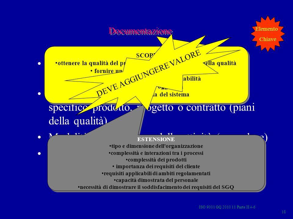 Modalità di esecuzione delle attività (procedure)