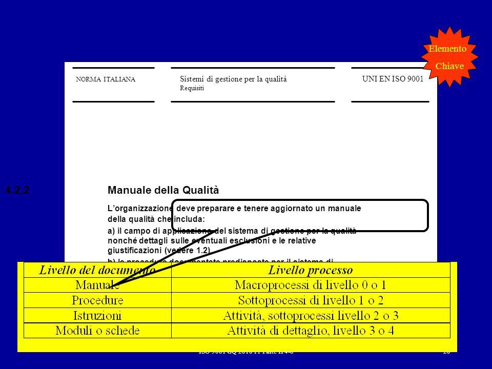 Elemento Chiave. NORMA ITALIANA. Sistemi di gestione per la qualità. Requisiti. UNI EN ISO 9001.