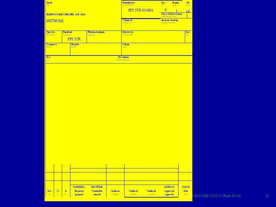 ISO 9001 GQ 2010 11 Parte II 4-6