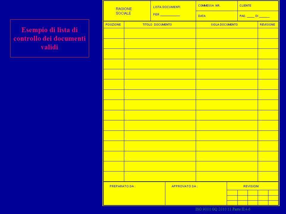 Esempio di lista di controllo dei documenti validi