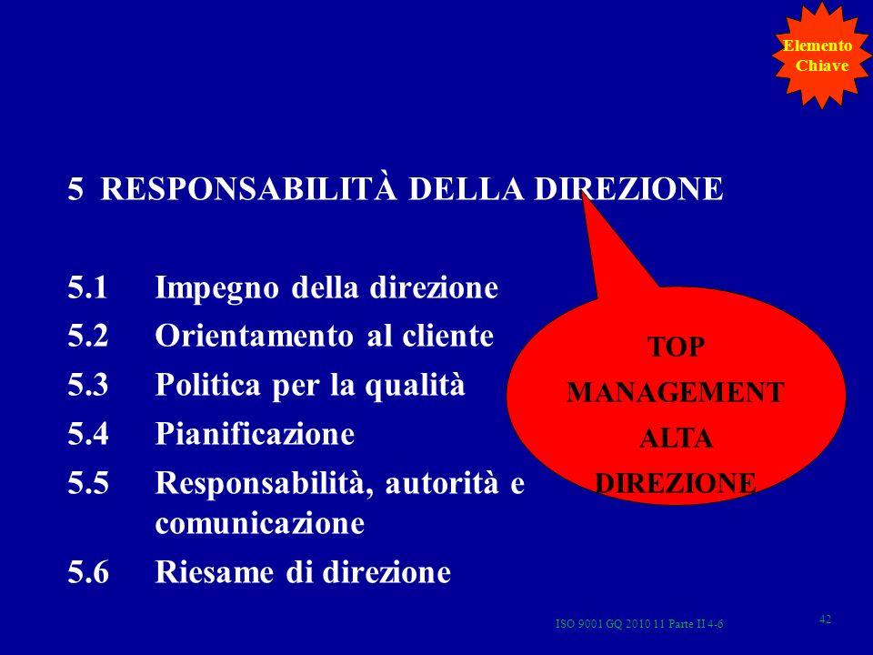 TOP MANAGEMENT ALTA DIREZIONE