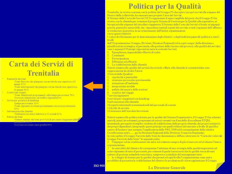 Politica per la Qualità Carta dei Servizi di Trenitalia