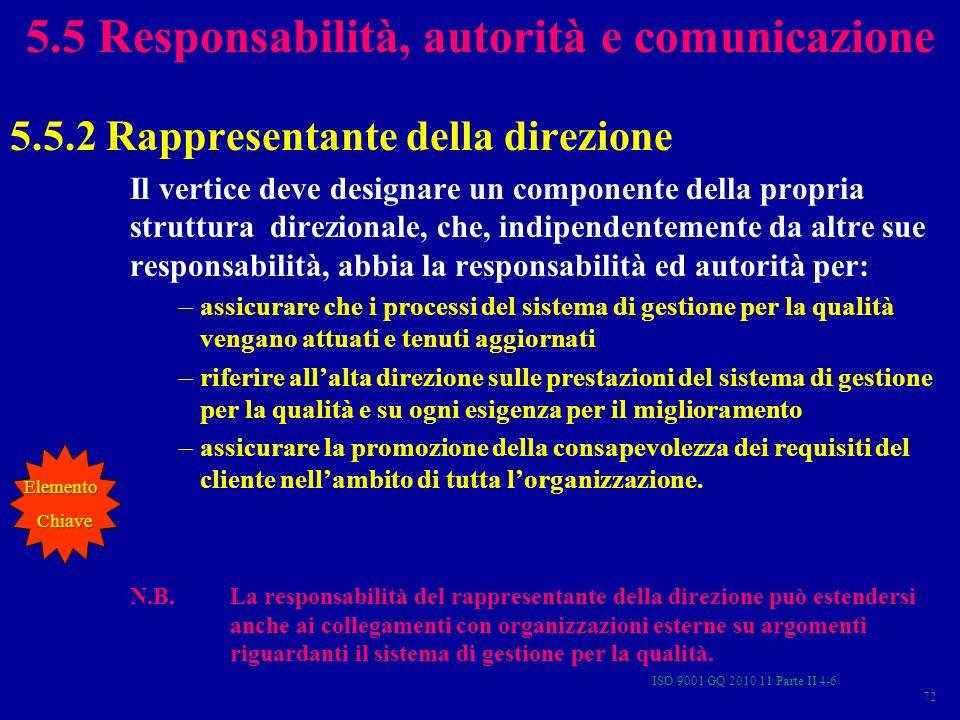 5.5 Responsabilità, autorità e comunicazione