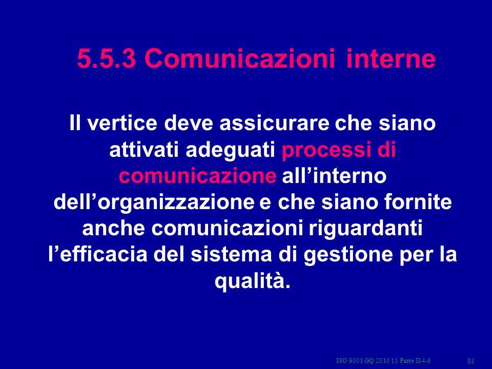 5.5.3 Comunicazioni interne
