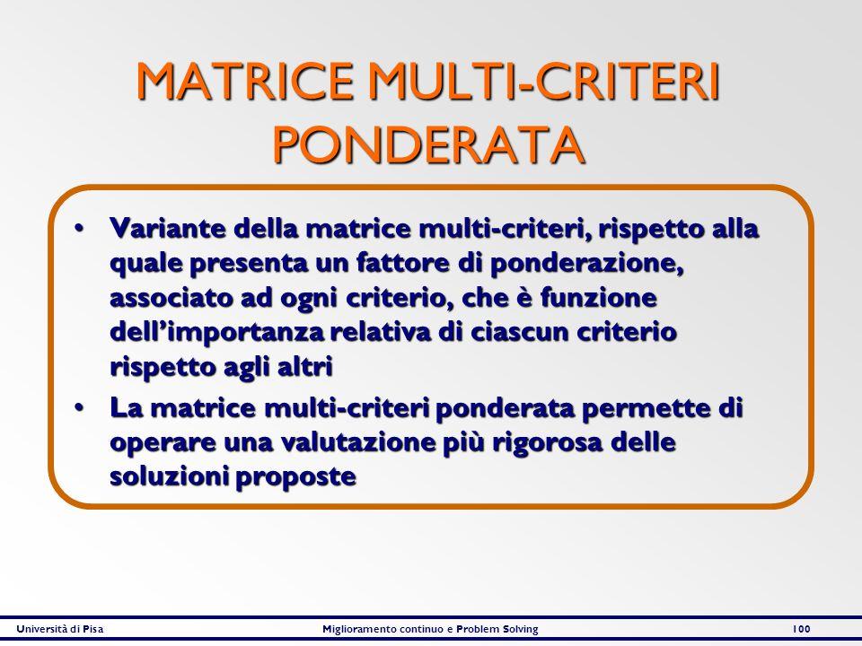 MATRICE MULTI-CRITERI PONDERATA