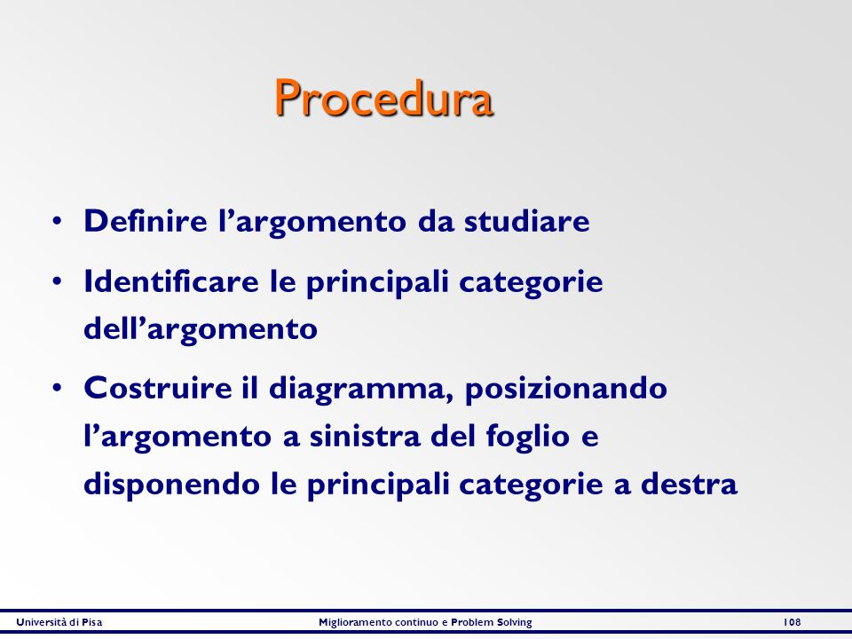 Procedura Definire l'argomento da studiare