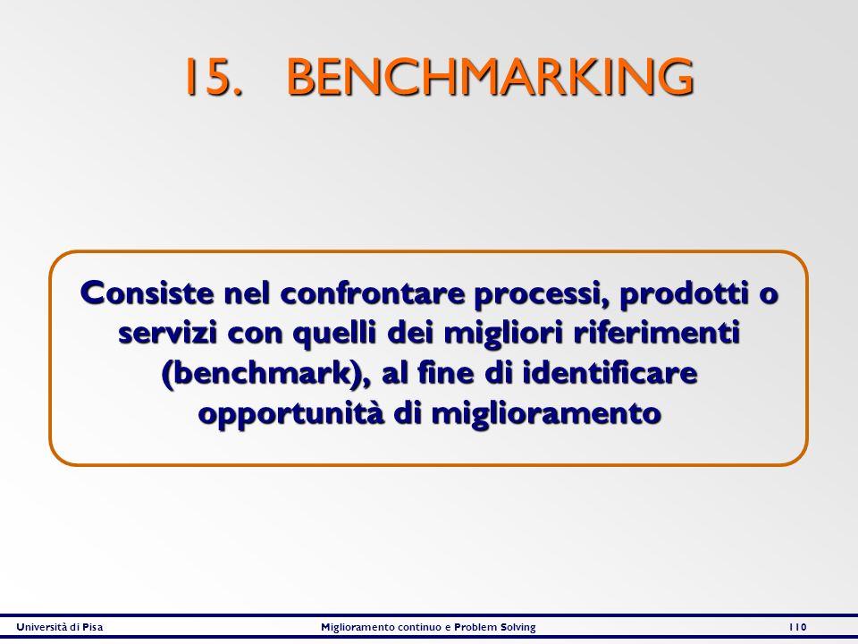 15. BENCHMARKING